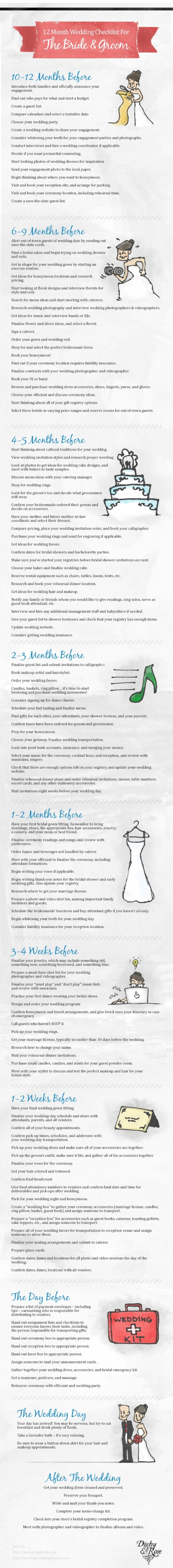 12 Month Wedding Checklist!